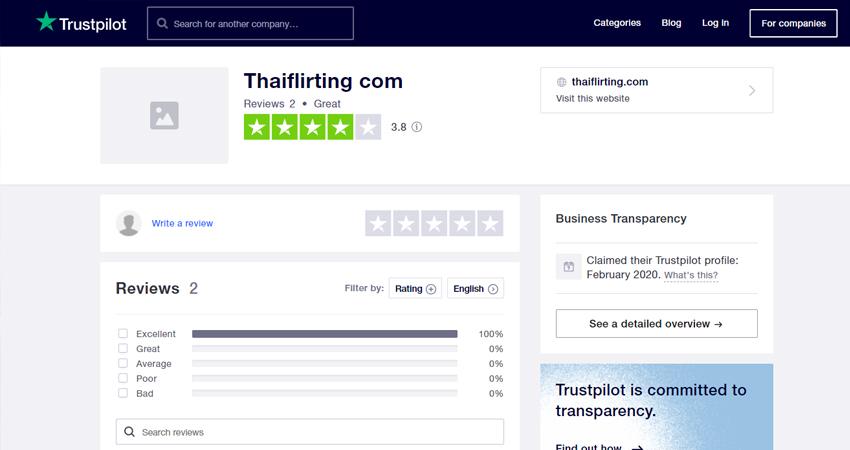 Thaiflirting review at Trustpilot.com